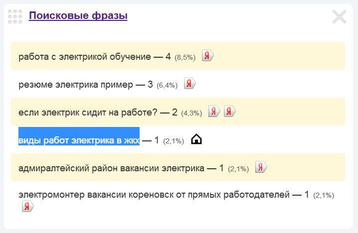 Скриншот 1. Пример поискового запроса на тему «Виды работ электрика в ЖКХ».