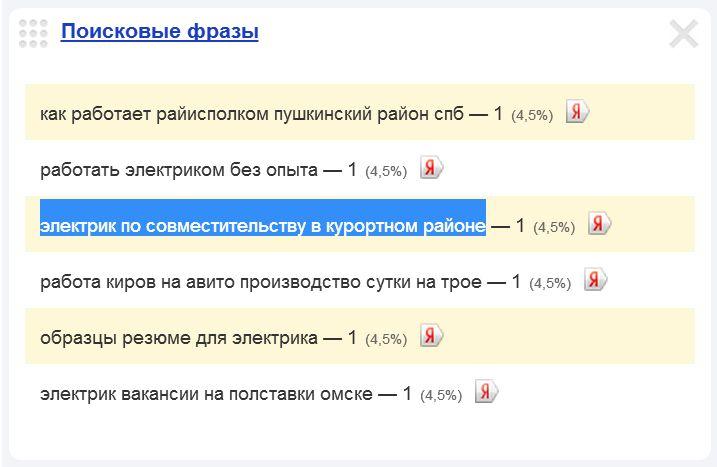 Скриншот 1. Пример поискового запроса на тему «Электрик по совместительству в Курортном районе».