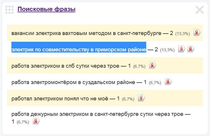 Скриншот 1. Пример поискового запроса на тему «Электрик по совместительству в Приморском районе».
