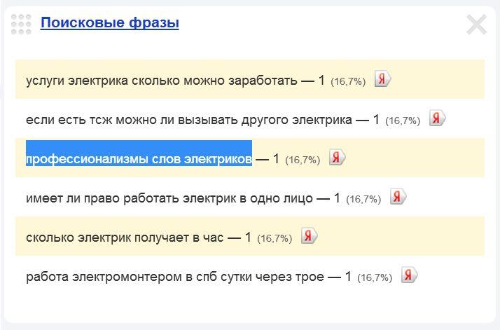 Скриншот 1. Пример поискового запроса на тему «Профессионализмы электрика» - «профессионализмы слов электриков».