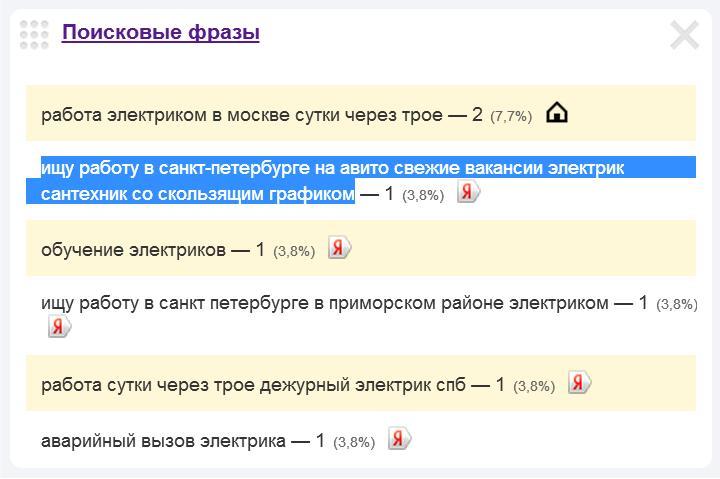 Скриншот 1. Пример поискового запроса на тему «Работа электрика со скользящим графиком» - «ищу работу в Санкт-Петербурге на Авито, свежие вакансии, электрик, сантехник со скользящим графиком».