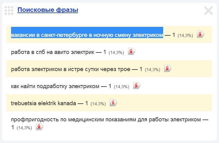 Скриншот 1. Пример поискового запроса на тему «Вакансии электрика в ночную смену в Санкт-Петербурге» — «вакансии в Санкт-Петербурге в ночную смену электриком».