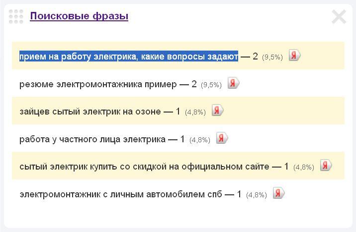 Скриншот 1. Пример поискового запроса на тему «Приём электрика на работу: какие вопросы задают?»