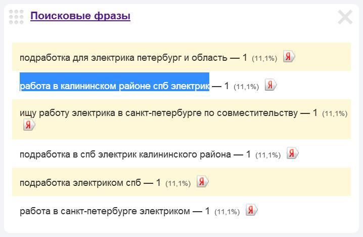 Скриншот 1. Пример поискового запроса на тему «Работа электриком в Калининском районе Санкт-Петербурга».