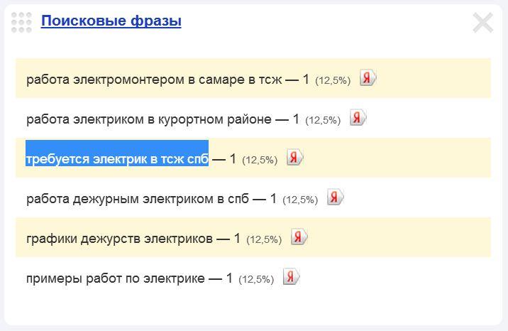 Скриншот 1. Пример поискового запроса на тему «Требуется электрик в ТСЖ!» — «Требуется электрик в ТСЖ СПб».