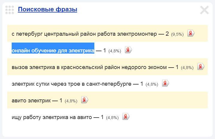 Скриншот 1. Пример поискового запроса на тему «Онлайн-обучение для электрика».