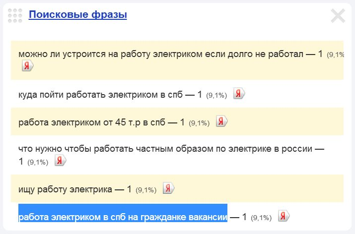Скриншот 1. Пример поискового запроса на тему «Работа электриком на Гражданке» - «работа электриком в СПб на Гражданке, вакансии».