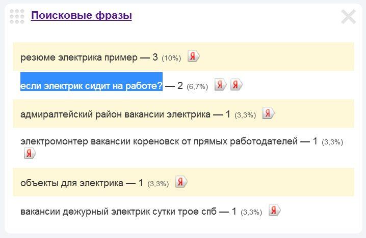 Скриншот 1. Пример поискового запроса на тему «Если электрик сидит на работе».
