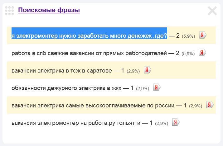 Скриншот 1. Пример поискового запроса на тему «Ключевой вопрос высокого заработка электрика» - «я электромонтёр, нужно заработать много денежек - где?»